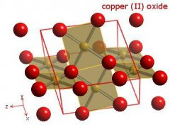 Here is what you need to know about cuprous oxide